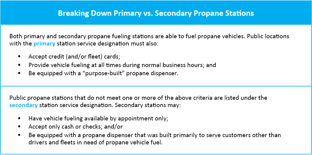 Breaking Down Primary vs. Secondary Propane Stations